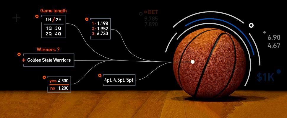 Advanced Basketball bet types | Understanding advanced basketball bet types